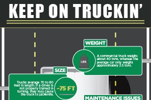 Tractor Trailer infographic