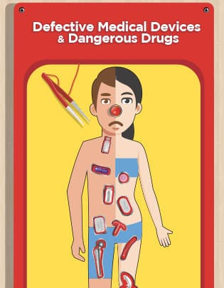 Defective Medical Devices & Dangerous Drugs graphic